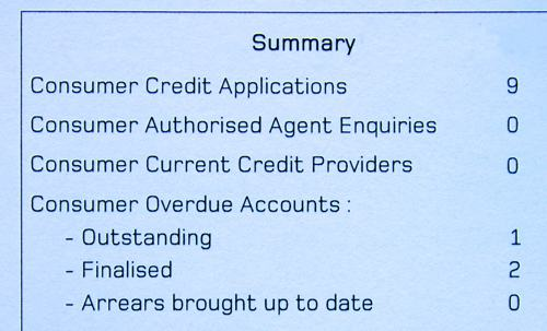 Photo of the summary of a credit file. It shows that in the last 5 years this person has had 9 applications for credit and 3 overdue accounts. Of the 3 overdue, 2 have been finalized and one is outstanding.