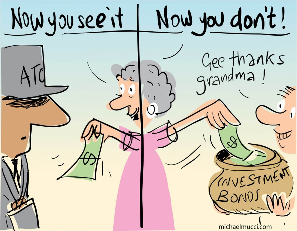 "Cartoon split into two halves. The left side shows a grandmother with a cheeky smile holding money in front of a man who is from the tax office. The right side shows her putting the money into a pot titled ""Investment Bonds"" which is held by her grandson. He is saying ""Gee, thanks Grandma!"" and the title of the cartoon reads: ""Now you see it, now you don't!"""